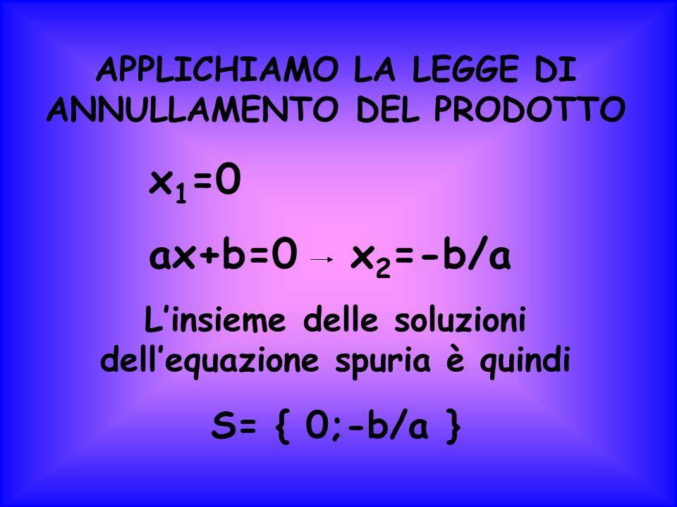 APPLICHIAMO LA LEGGE DI ANNULLAMENTO DEL PRODOTTO x 1 =0 ax+b=0 x 2 =-b/a Linsieme delle soluzioni dellequazione spuria è quindi S= { 0;-b/a }