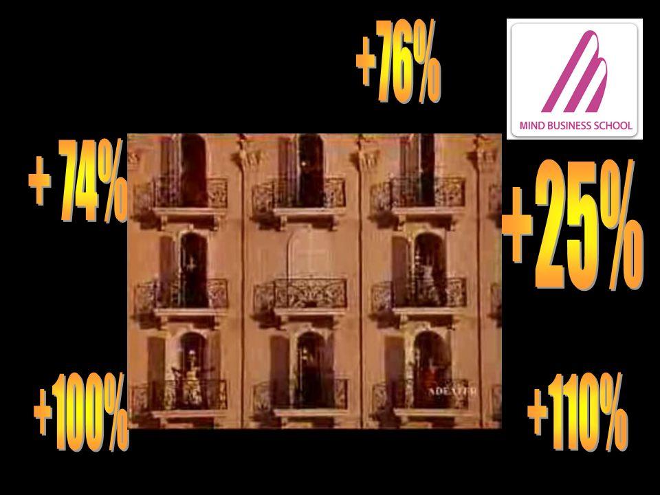 Abbiamo affittato uffici a Milanofiori, preso due BMW per i soci, le migliori tecnologie e siamo disposti a dare ottimi stipendi così da attirare i migliori 7 ASSENZA DI FRUGALITA