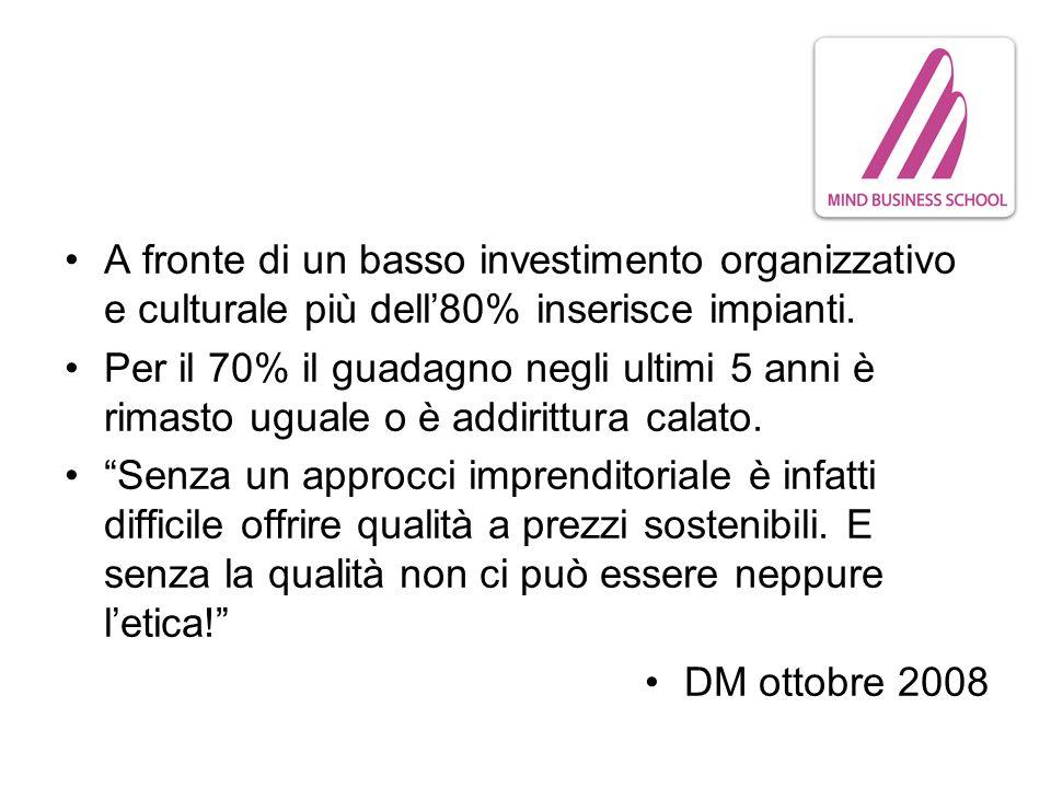 A fronte di un basso investimento organizzativo e culturale più dell80% inserisce impianti.