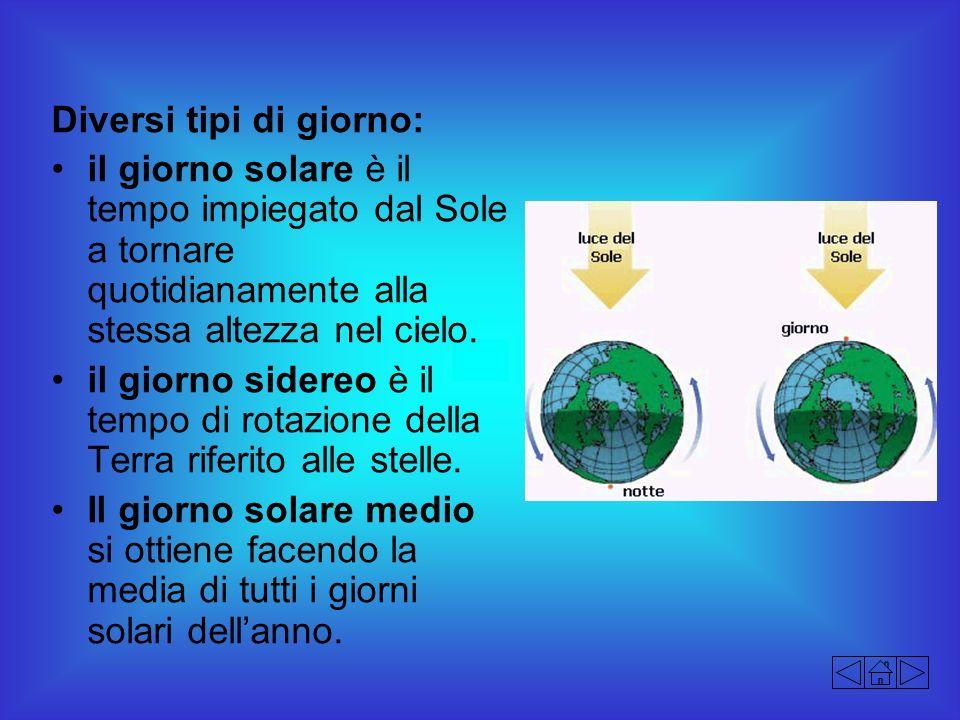 Diversi tipi di giorno: il giorno solare è il tempo impiegato dal Sole a tornare quotidianamente alla stessa altezza nel cielo. il giorno sidereo è il