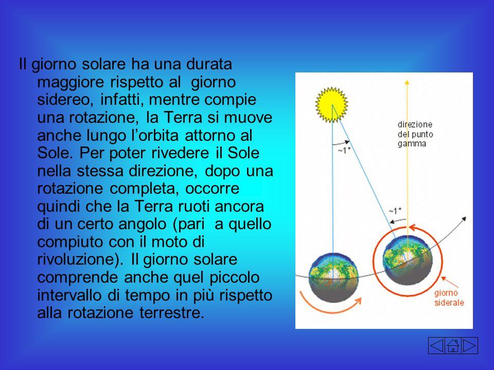 Il giorno solare ha una durata maggiore rispetto al giorno sidereo, infatti, mentre compie una rotazione, la Terra si muove anche lungo lorbita attorn