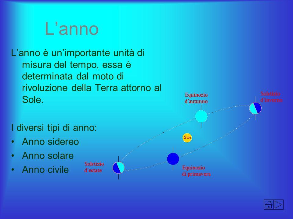 Lanno Lanno è unimportante unità di misura del tempo, essa è determinata dal moto di rivoluzione della Terra attorno al Sole. I diversi tipi di anno: