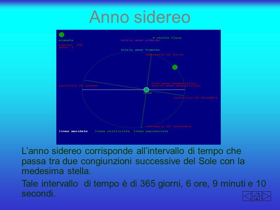 Anno sidereo Lanno sidereo corrisponde allintervallo di tempo che passa tra due congiunzioni successive del Sole con la medesima stella. Tale interval