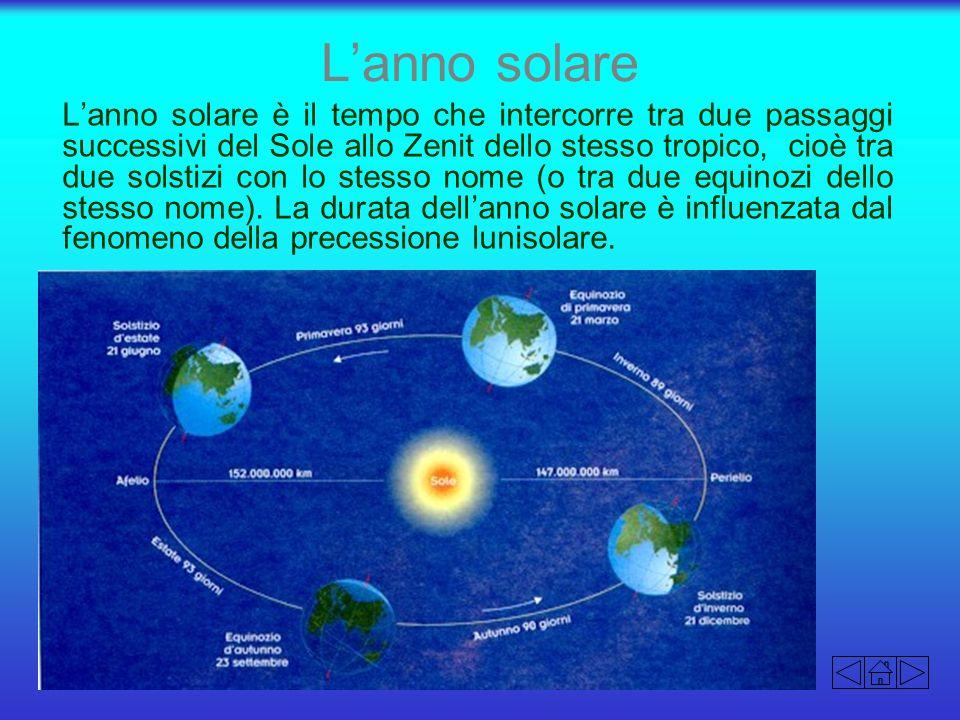 Lanno solare Lanno solare è il tempo che intercorre tra due passaggi successivi del Sole allo Zenit dello stesso tropico, cioè tra due solstizi con lo