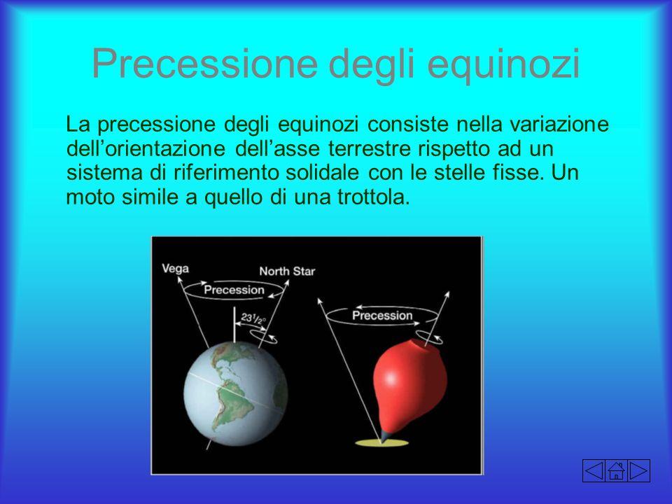 Precessione degli equinozi La precessione degli equinozi consiste nella variazione dellorientazione dellasse terrestre rispetto ad un sistema di rifer
