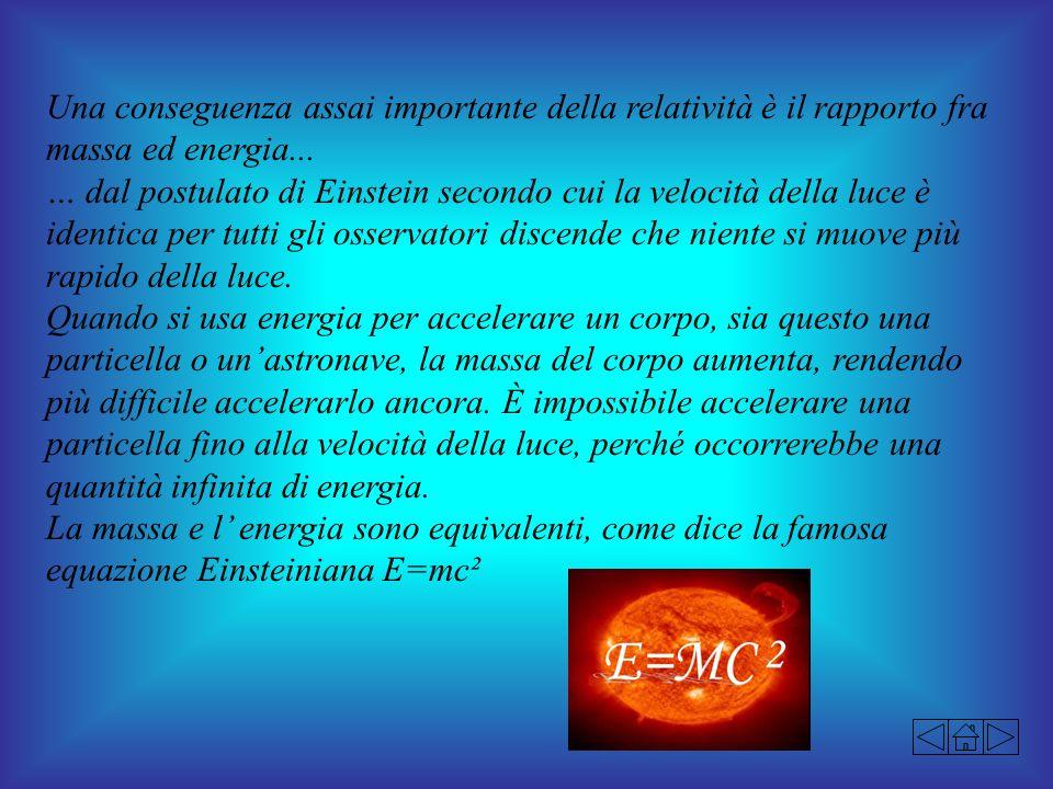 Una conseguenza assai importante della relatività è il rapporto fra massa ed energia... … dal postulato di Einstein secondo cui la velocità della luce