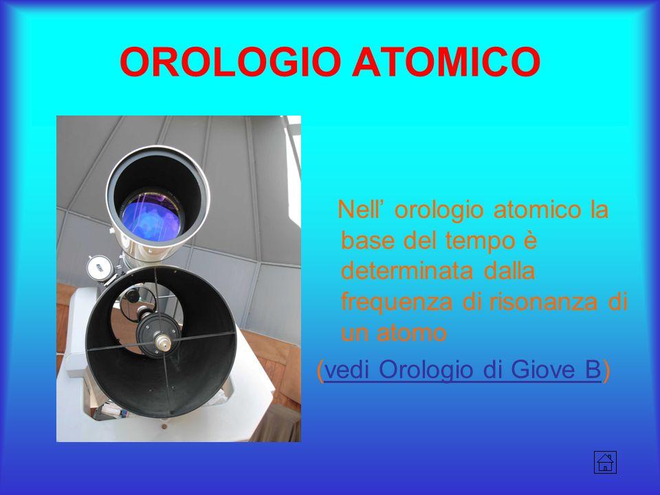 OROLOGIO ATOMICO Nell orologio atomico la base del tempo è determinata dalla frequenza di risonanza di un atomo (vedi Orologio di Giove B)vedi Orologi