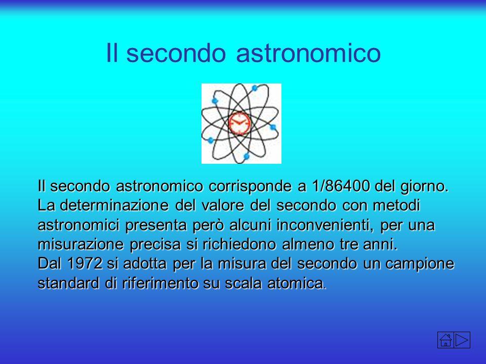 Il secondo astronomico corrisponde a 1/86400 del giorno. La determinazione del valore del secondo con metodi astronomici presenta però alcuni inconven