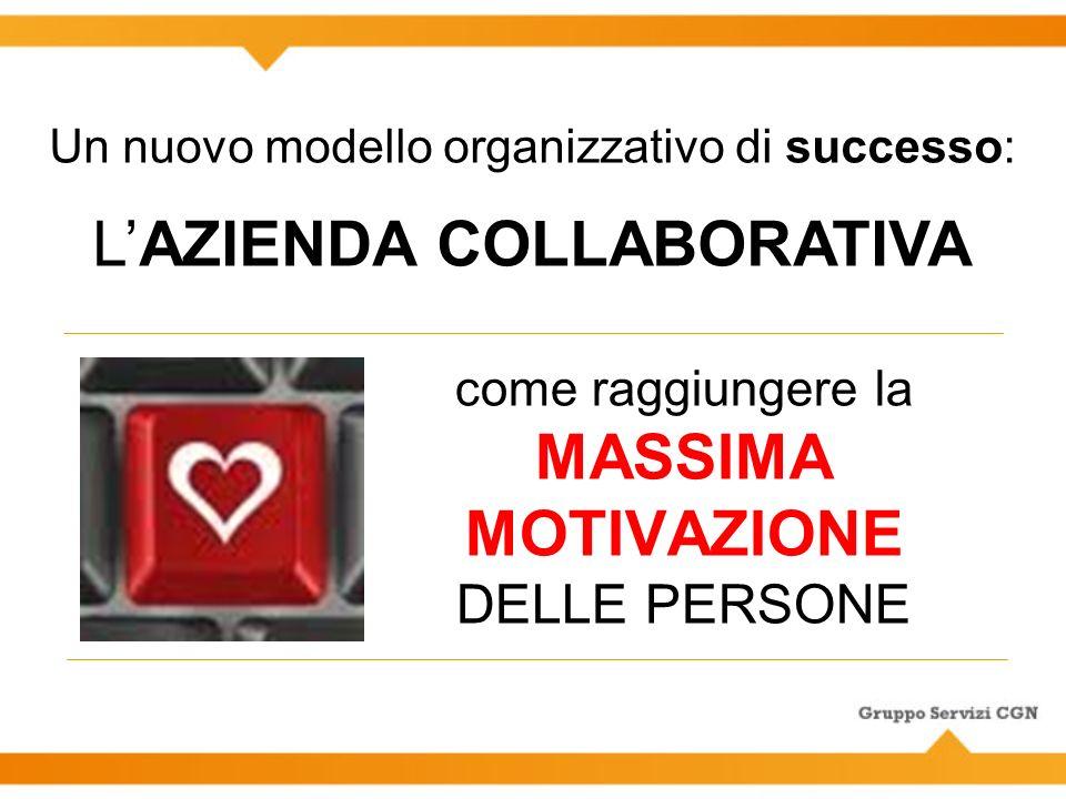 come raggiungere la MASSIMA MOTIVAZIONE DELLE PERSONE Un nuovo modello organizzativo di successo: LAZIENDA COLLABORATIVA