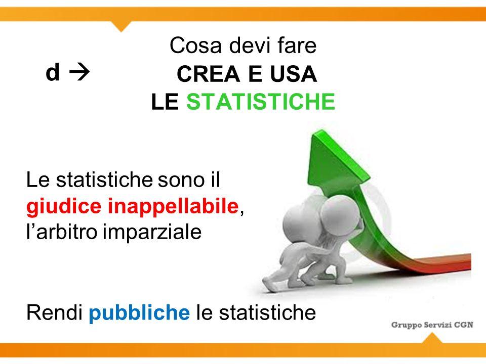 Cosa devi fare CREA E USA LE STATISTICHE Le statistiche sono il giudice inappellabile, larbitro imparziale d Rendi pubbliche le statistiche