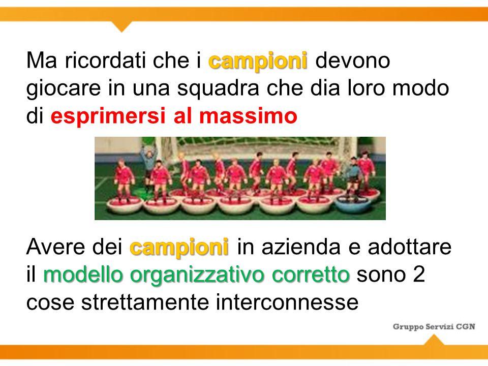Grazie dellattenzione ! www.cgn.it www.unoformat.it www.fisco7.it antonio.coeli@cgn.it