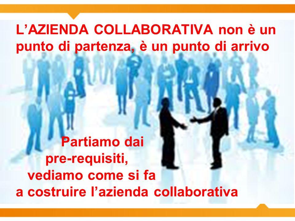 LAZIENDA COLLABORATIVA non è un punto di partenza, è un punto di arrivo Partiamo dai pre-requisiti, vediamo come si fa a costruire lazienda collaborat