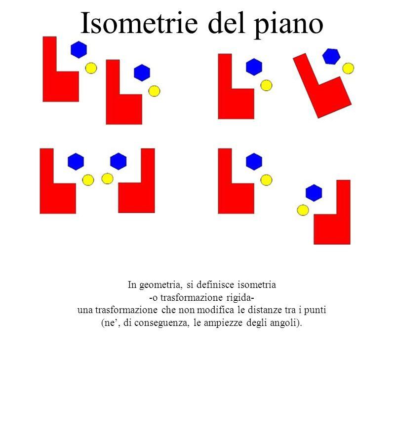 Le 4 classi delle isometrie del piano Le isometrie del piano possono essere divise in quattro classi: * rotazioni * traslazioni * riflessioni o simmetria assiale * glissoriflessioni o antitraslazioni