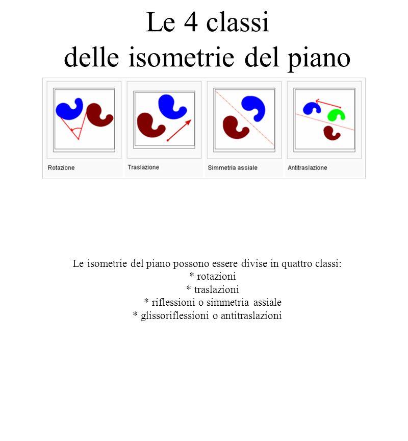 Le 4 classi delle isometrie del piano Le isometrie del piano possono essere divise in quattro classi: * rotazioni * traslazioni * riflessioni o simmet