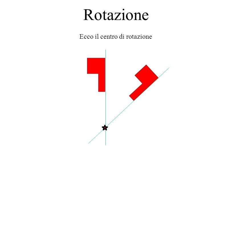 Rotazione Ecco il centro di rotazione