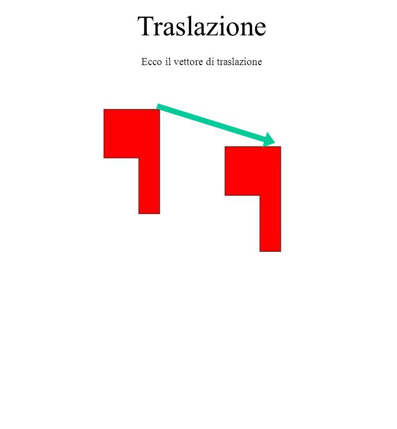 Riflessione Nella geometria euclidea, una riflessione è una trasformazione del piano che scambia tra di lor gli estremi di ogni segmento il quale abbia come asse una retta fissata (asse).