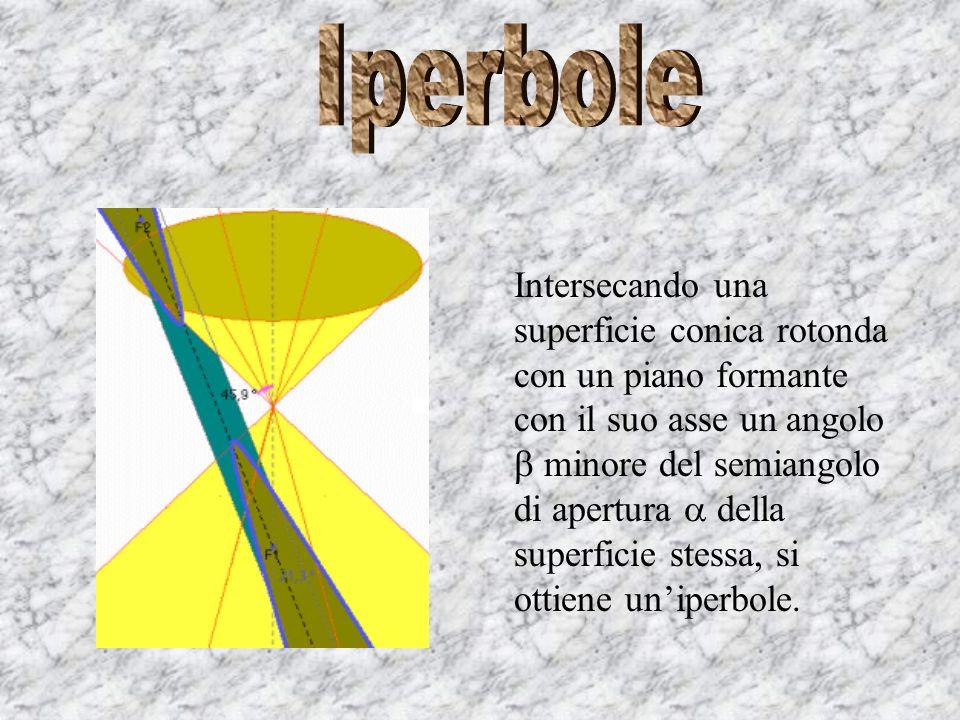 Intersecando una superficie conica rotonda con un piano formante con il suo asse un angolo minore del semiangolo di apertura della superficie stessa,