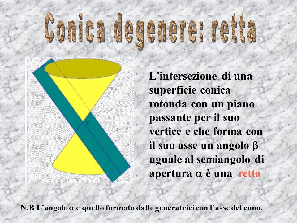 Lintersezione di una superficie conica rotonda con un piano passante per il suo vertice e che forma con il suo asse un angolo uguale al semiangolo di