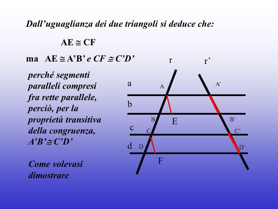 Dalluguaglianza dei due triangoli si deduce che: AE CF perché segmenti paralleli compresi fra rette parallele, perciò, per la proprietà transitiva del