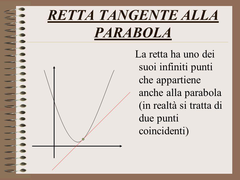 RETTA TANGENTE ALLA PARABOLA La retta ha uno dei suoi infiniti punti che appartiene anche alla parabola (in realtà si tratta di due punti coincidenti)