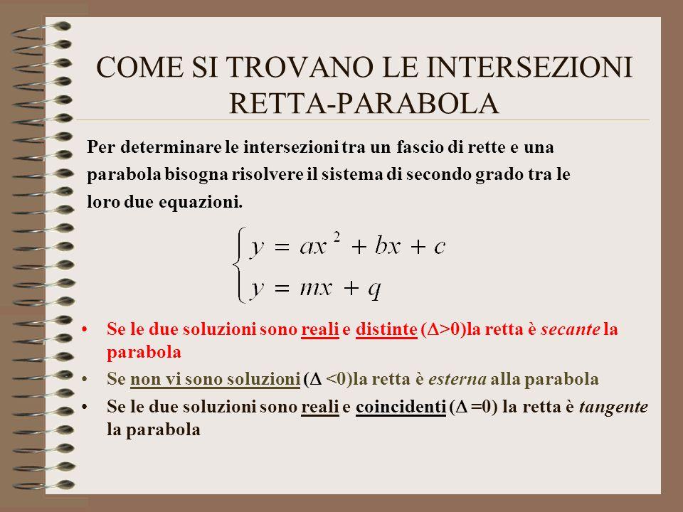 COME SI TROVANO LE INTERSEZIONI RETTA-PARABOLA Per determinare le intersezioni tra un fascio di rette e una parabola bisogna risolvere il sistema di secondo grado tra le loro due equazioni.