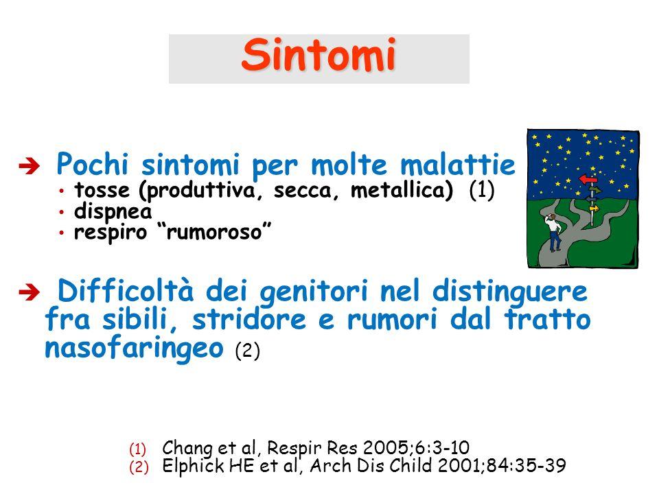 Sintomi Pochi sintomi per molte malattie tosse (produttiva, secca, metallica) (1) dispnea respiro rumoroso Difficoltà dei genitori nel distinguere fra