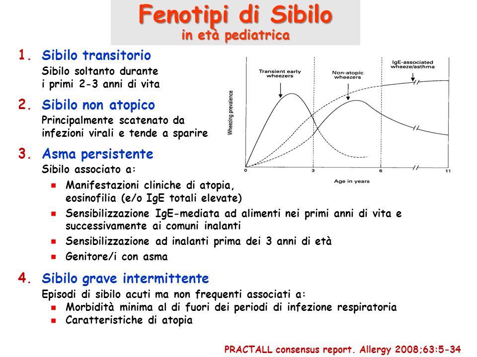1.Sibilo transitorio Sibilo soltanto durante i primi 2-3 anni di vita 2.Sibilo non atopico Principalmente scatenato da infezioni virali e tende a spar