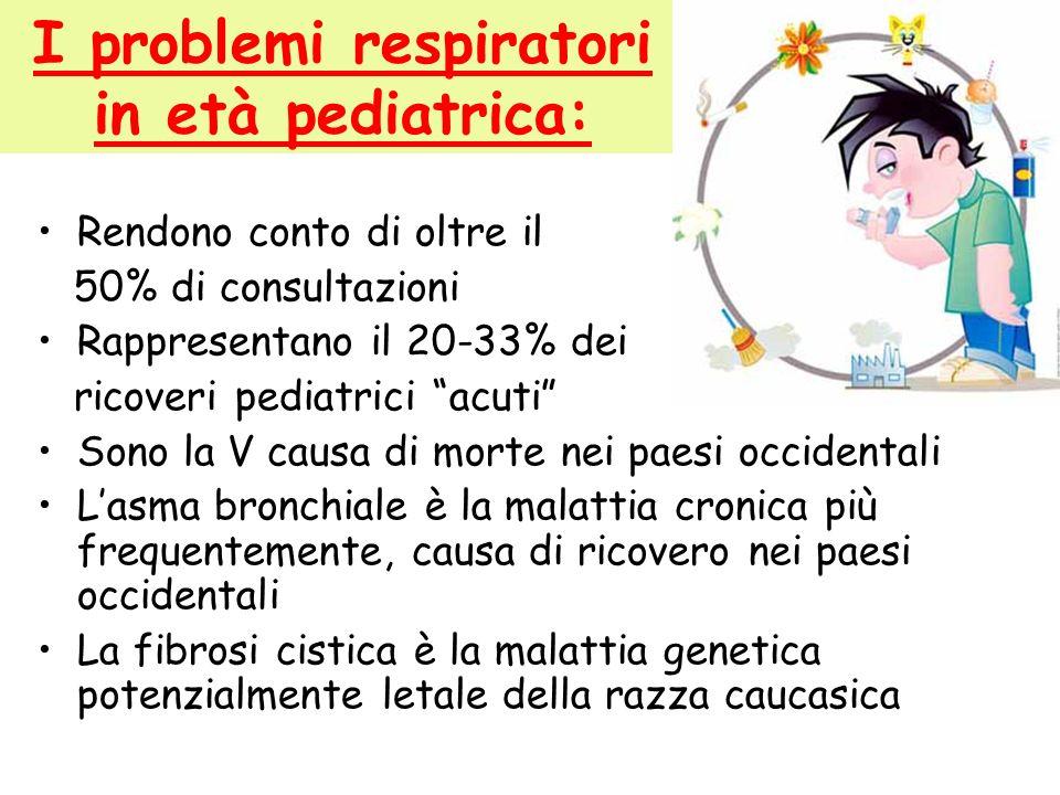 I problemi respiratori in età pediatrica: Rendono conto di oltre il 50% di consultazioni Rappresentano il 20-33% dei ricoveri pediatrici acuti Sono la