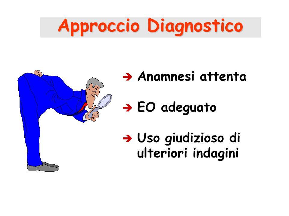 Anamnesi attenta EO adeguato Uso giudizioso di ulteriori indagini Approccio Diagnostico