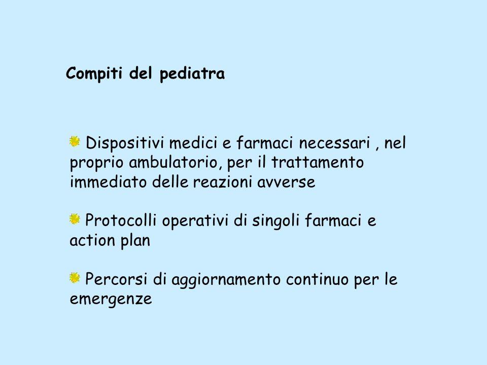 Dispositivi medici e farmaci necessari, nel proprio ambulatorio, per il trattamento immediato delle reazioni avverse Protocolli operativi di singoli f