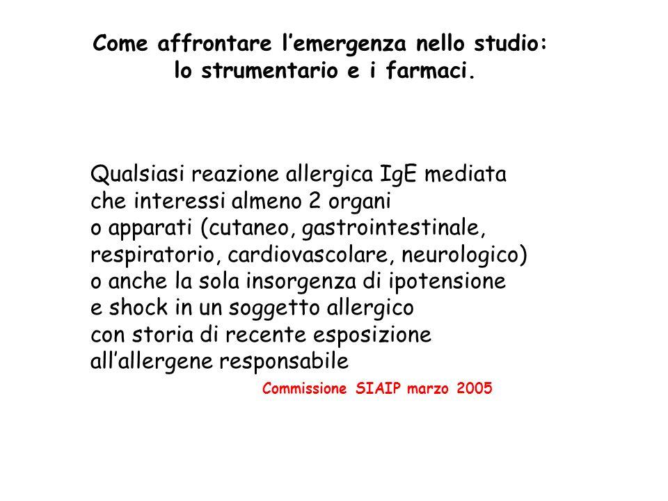 Saturimetro Sfigmomanometro (con bracciali di varie dimensioni) Materiale di consumo Siringhe da insulina con ago rimovibile (da sostituire con ago di 3 cm), Siringhe da 2,5 - 5 - 10 ml, aghi butterflay 23 G – 21 G – 19 G Ago da intraossea del 16 G e 18 G Set per infusione Asticella per flebo Distanziatori (con maschera per lattanti, bambini e adulti) Apparecchio per aerosol Bombola O2, riduttore di pressione manometro e flussometro Ambu pediatrico e adulti Maschere facciali (misura 1- 2 - 3 - 4) Aspiratore, oppure 1 siringa da 50 ml con raccordo ago a cono con sonda Nelaton Cannule orofaringee di Guedel Dispositivi medici