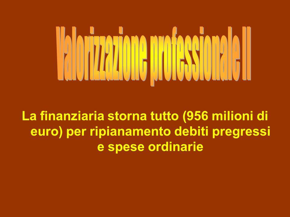 La finanziaria storna tutto (956 milioni di euro) per ripianamento debiti pregressi e spese ordinarie