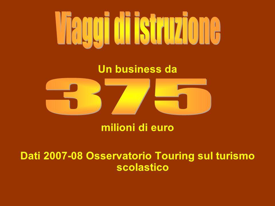 Un business da milioni di euro Dati 2007-08 Osservatorio Touring sul turismo scolastico