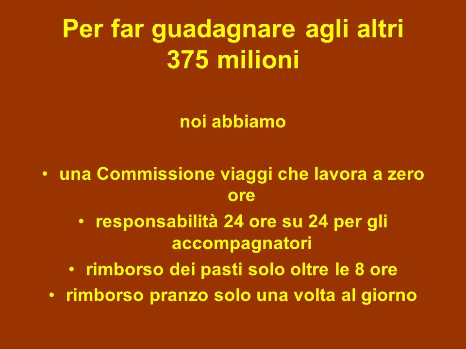 Per far guadagnare agli altri 375 milioni noi abbiamo una Commissione viaggi che lavora a zero ore responsabilità 24 ore su 24 per gli accompagnatori rimborso dei pasti solo oltre le 8 ore rimborso pranzo solo una volta al giorno