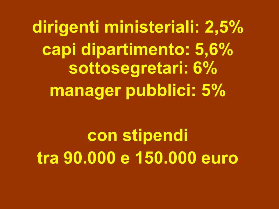 dirigenti ministeriali: 2,5% capi dipartimento: 5,6% sottosegretari: 6% manager pubblici: 5% con stipendi tra 90.000 e 150.000 euro