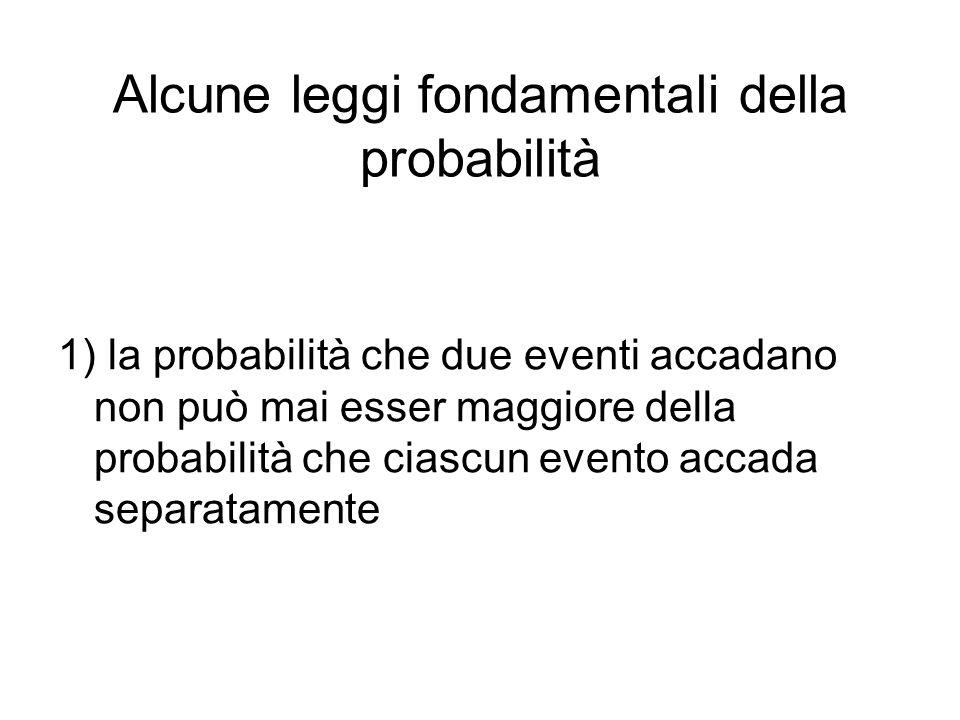 Alcune leggi fondamentali della probabilità 1) la probabilità che due eventi accadano non può mai esser maggiore della probabilità che ciascun evento