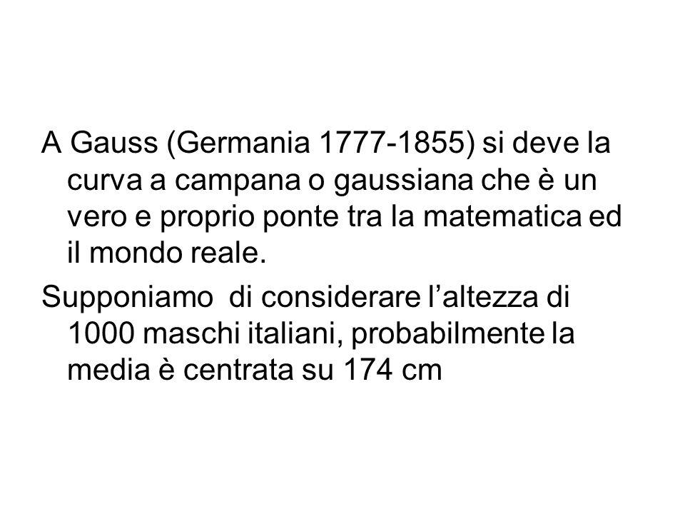 A Gauss (Germania 1777-1855) si deve la curva a campana o gaussiana che è un vero e proprio ponte tra la matematica ed il mondo reale. Supponiamo di c
