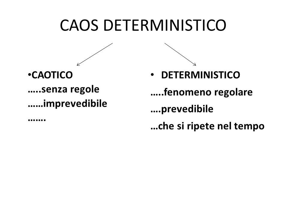 CAOTICO …..senza regole ……imprevedibile ……. DETERMINISTICO …..fenomeno regolare ….prevedibile …che si ripete nel tempo