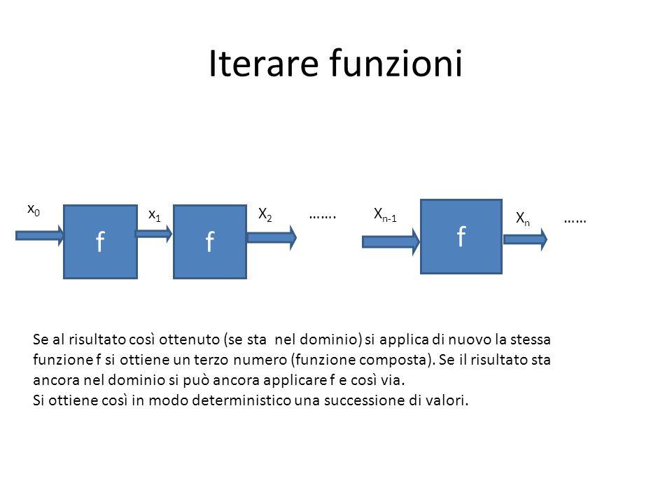 Iterare funzioni fff x0x0 x1x1 X 2 …….X n-1 X n …… Se al risultato così ottenuto (se sta nel dominio) si applica di nuovo la stessa funzione f si ottiene un terzo numero (funzione composta).