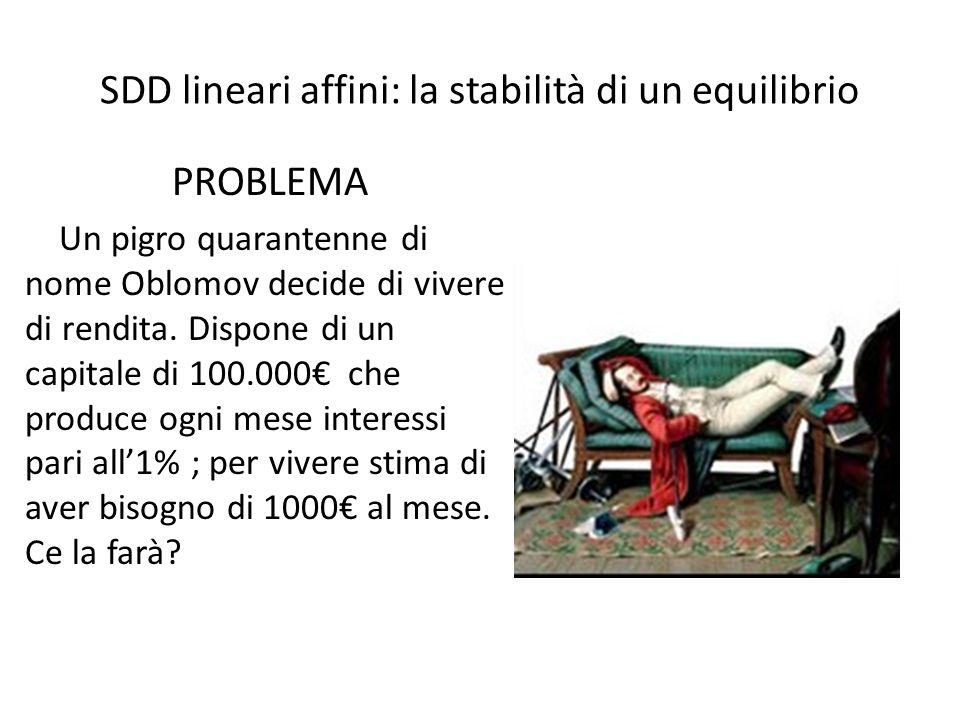 SDD lineari affini: la stabilità di un equilibrio PROBLEMA Un pigro quarantenne di nome Oblomov decide di vivere di rendita. Dispone di un capitale di