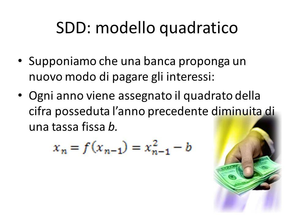 SDD: modello quadratico Supponiamo che una banca proponga un nuovo modo di pagare gli interessi: Ogni anno viene assegnato il quadrato della cifra posseduta lanno precedente diminuita di una tassa fissa b.