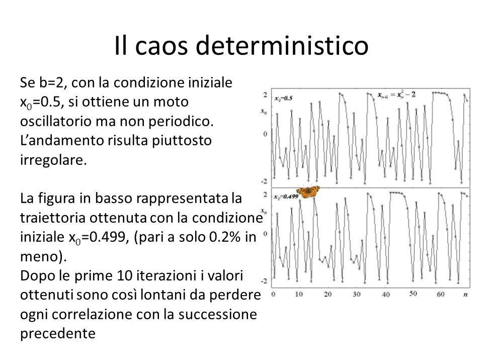 Il caos deterministico Se b=2, con la condizione iniziale x 0 =0.5, si ottiene un moto oscillatorio ma non periodico.