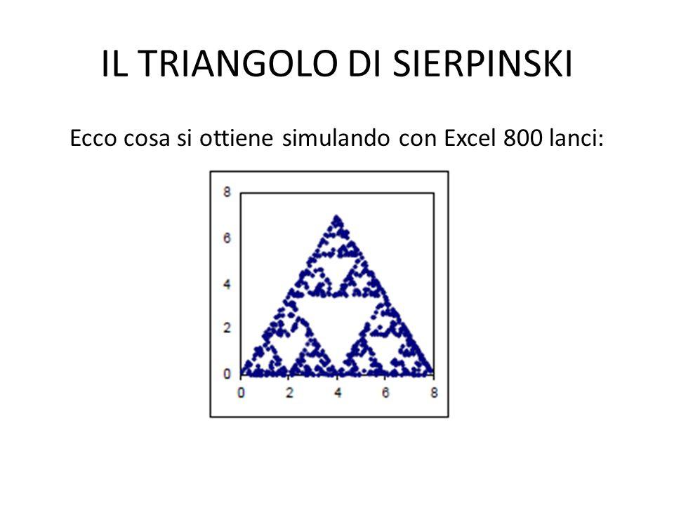 IL TRIANGOLO DI SIERPINSKI Ecco cosa si ottiene simulando con Excel 800 lanci: