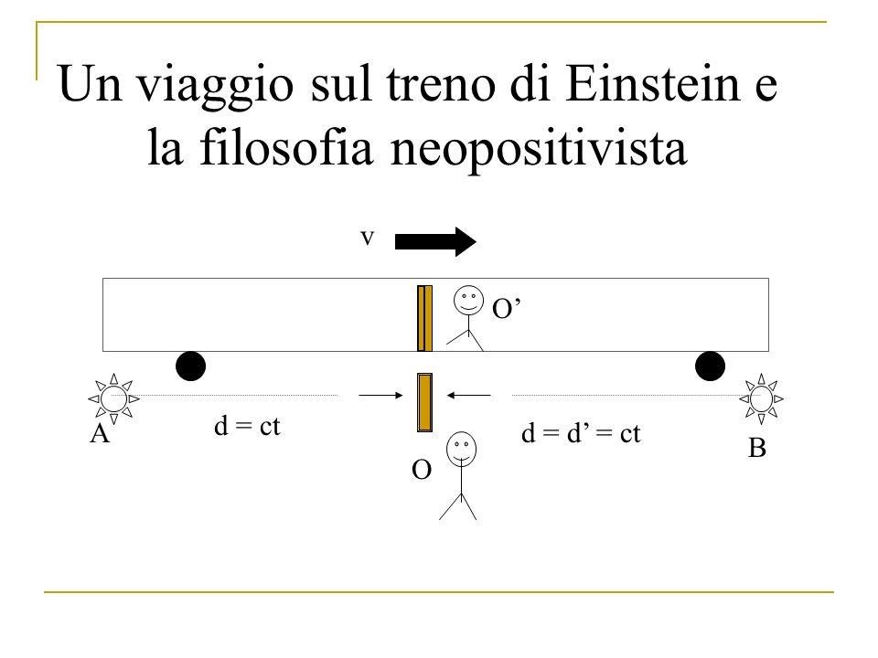 La relatività della velocità illustrata con i diagrammi spaziotemporali