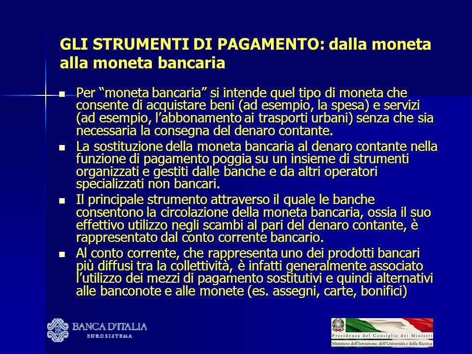 GLI STRUMENTI DI PAGAMENTO: dalla moneta alla moneta bancaria Per moneta bancaria si intende quel tipo di moneta che consente di acquistare beni (ad e