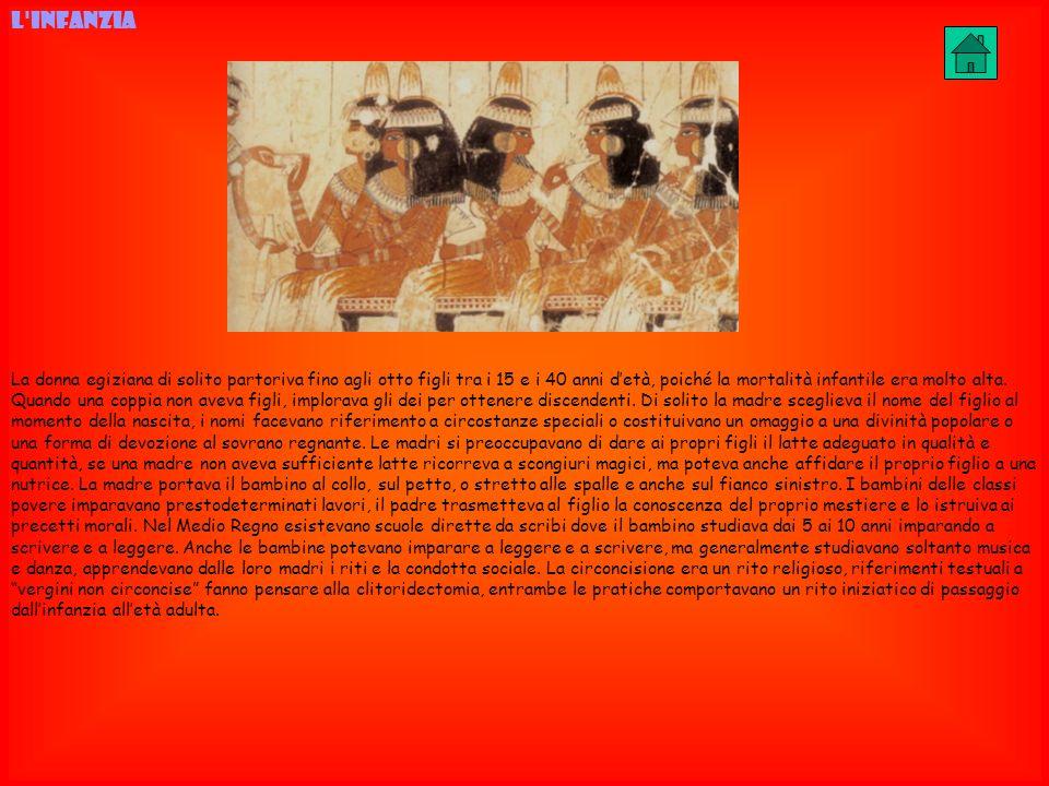 LA POSIZIONE SOCIALE DELLA DONNA GRECA LE DONNE GRECHE Avevano la libertà molto limitata fuori casa.