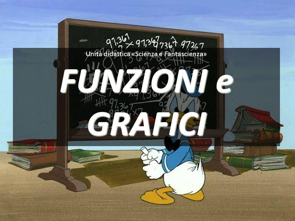 FUNZIONI DI 1^ E 2^ GRADO (NON FRAZIONARIE) Le funzioni di primo grado vengono descritte da rette, ovvero di equazione y=mx+q.