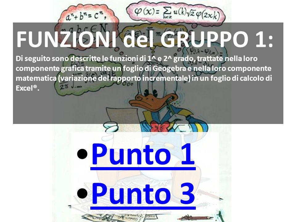 FUNZIONI del GRUPPO 1: Di seguito sono descritte le funzioni di 1^ e 2^ grado, trattate nella loro componente grafica tramite un foglio di Geogebra e