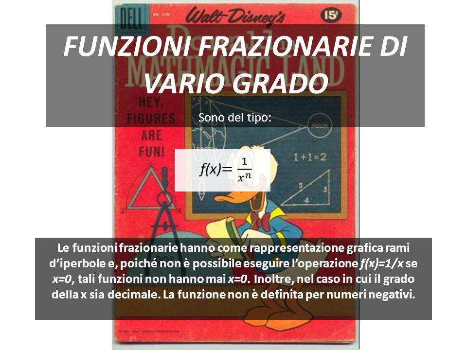 FUNZIONI FRAZIONARIE DI VARIO GRADO Sono del tipo: Le funzioni frazionarie hanno come rappresentazione grafica rami diperbole e, poiché non è possibil