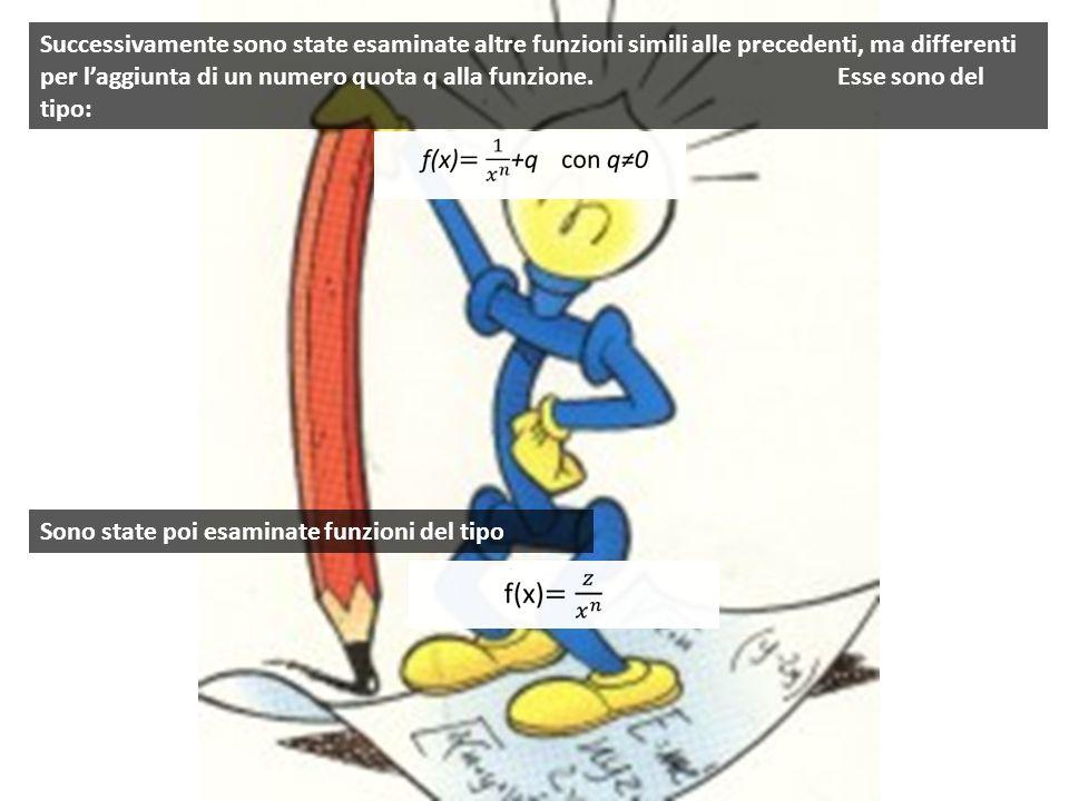 Prendendo in considerazione a(x) = x; b(x) = x^2; c(x) = 1/x; d(x) = 1/x^2, sono state dedotte graficamente le soluzioni delle seguenti equazioni e disequazioni poiché risulterebbe impossibile per alcune di esse il calcolo algebrico: a(x) = b(x) ; a(x) = c(x) ; a(x) = d(x) ; a(x) > b(x) ; a(x) d(x) ; b(x) < d(x) Punto 14